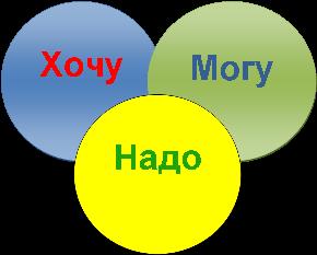 http://schb18.narod.ru/Prof2.png